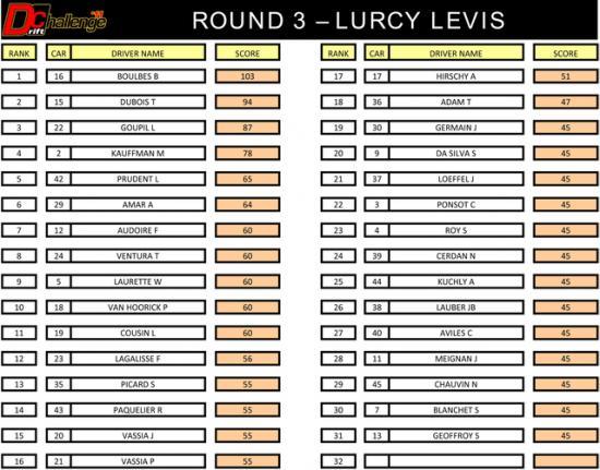 round-3-lurcy.jpg