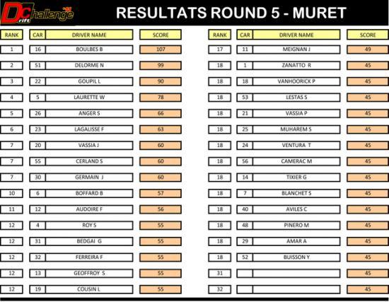 round-5-muret.jpg